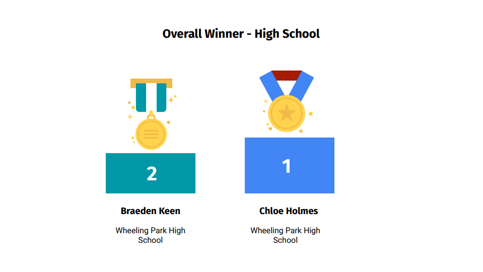 High School Overall Winners